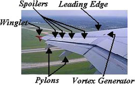 AIRCRAFT PART FUNCTION